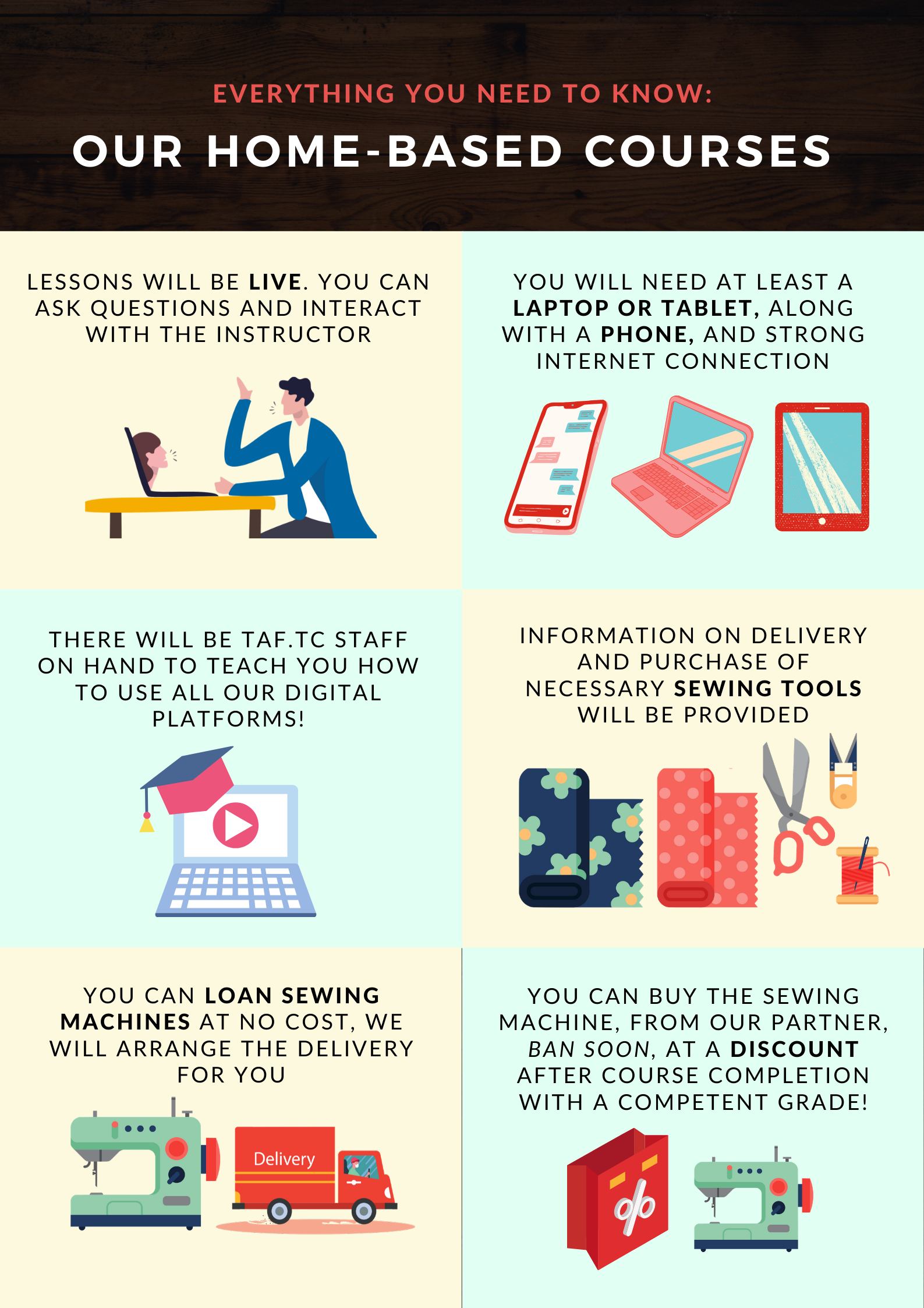 Home-based courses infographic-2