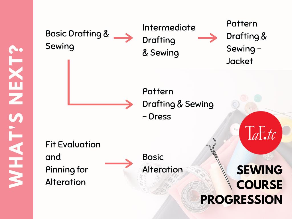 Sewing (Landing Page)